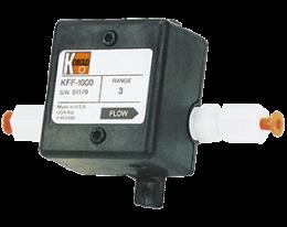kff-kfg-1-durchfluss.png: Rotating Vane-Low Volume KFF-1, KFG-1